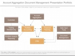 Account Aggregation Document Management Presentation Portfolio