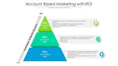 Account Based Marketing With ROI Ppt Layouts Gallery PDF