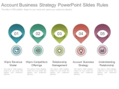 Account Business Strategy Powerpoint Slides Rules