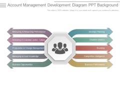 Account Management Development Diagram Ppt Background