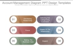 Account Management Diagram Ppt Design Templates