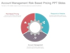 Account Management Risk Based Pricing Ppt Slides