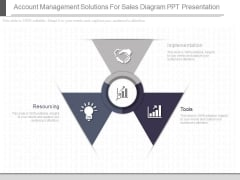 Account Management Solutions For Sales Diagram Ppt Presentation
