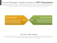 Account Manager Quality Executives Ppt Presentation