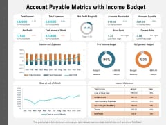 Account Payable Metrics With Income Budget Ppt PowerPoint Presentation Layouts Master Slide PDF