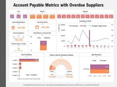 Account Payable Metrics With Overdue Suppliers Ppt PowerPoint Presentation Ideas Graphics Download PDF