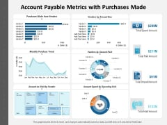 Account Payable Metrics With Purchases Made Ppt PowerPoint Presentation Model Themes PDF