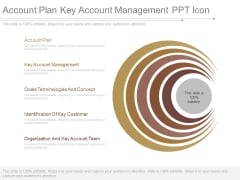 Account Plan Key Account Management Ppt Icon