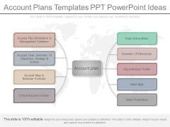 Account Plans Templates Ppt Powerpoint Ideas
