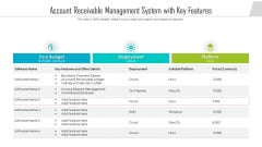 Account Receivable Management System With Key Features Ppt Inspiration Information PDF