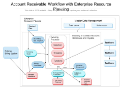 Account Receivable Workflow With Enterprise Resource Planning Ppt PowerPoint Presentation File Samples PDF