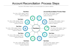 Account Reconciliation Process Steps Ppt PowerPoint Presentation Outline Graphics Cpb