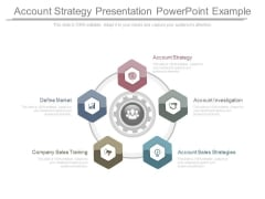 Account Strategy Presentation Powerpoint Example