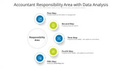 Accountant Responsibility Area With Data Analysis Ppt PowerPoint Presentation File Formats PDF