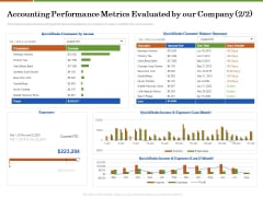 Accounting Advisory Services For Organization Accounting Performance Metrics Evaluated By Our Company Elements PDF