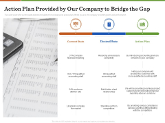 Accounting Advisory Services For Organization Action Plan Provided By Our Company To Bridge The Gap Diagrams PDF
