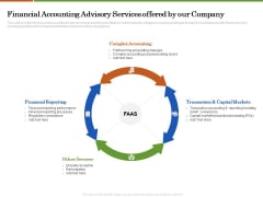 Accounting Advisory Services For Organization Financial Accounting Advisory Services Offered By Our Company Summary PDF