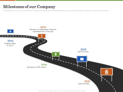 Accounting Advisory Services For Organization Milestones Of Our Company Professional PDF