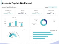 Accounting And Bookkeeping Services Accounts Payable Dashboard Ppt File Guidelines PDF