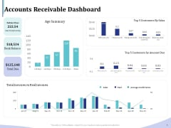 Accounting And Bookkeeping Services Accounts Receivable Dashboard Ppt Show Master Slide PDF