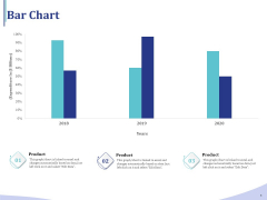 Accounting And Bookkeeping Services Bar Chart Ppt Ideas Gridlines PDF