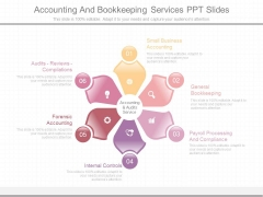 Accounting And Bookkeeping Services Ppt Slides