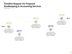 Accounting And Tax Services Timeline Request For Bookkeeping And Accounting Services Download PDF