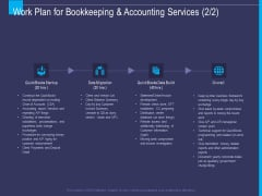 Accounting Bookkeeping Service Work Plan For Bookkeeping And Accounting Ppt Model Themes PDF