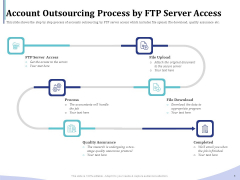 Accounting Bookkeeping Services Account Outsourcing Process By FTP Server Access Ppt Infographics Deck PDF