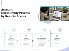 Accounting Bookkeeping Services Account Outsourcing Process By Remote Access Infographics PDF