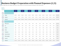 Accounting Bookkeeping Services Business Budget Preparation With Planned Expenses Wages Icons PDF