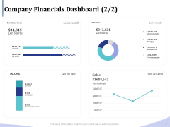 Accounting Bookkeeping Services Company Financials Dashboard Infographics PDF
