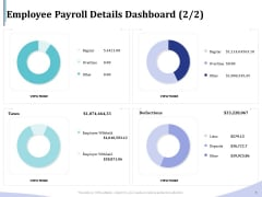 Accounting Bookkeeping Services Employee Payroll Details Dashboard Rules PDF