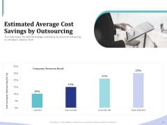 Accounting Bookkeeping Services Estimated Average Cost Savings By Outsourcing Ideas PDF