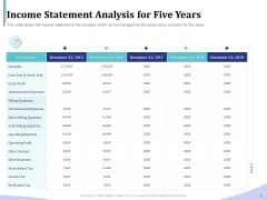 Accounting Bookkeeping Services Income Statement Analysis For Five Years Pictures PDF