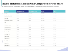 Accounting Bookkeeping Services Income Statement Analysis With Comparison For Two Years Rules PDF