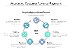 Accounting Customer Advance Payments Ppt PowerPoint Presentation File Guidelines Cpb
