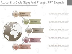 Accounting Cycle Steps And Process Ppt Example