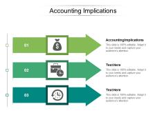 Accounting Implications Ppt PowerPoint Presentation Portfolio Icon Cpb Pdf