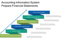 Accounting Information System Prepare Financial Statements Ppt PowerPoint Presentation Professional Graphics Template