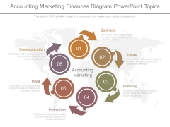 Accounting Marketing Finances Diagram Powerpoint Topics