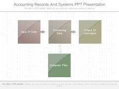Accounting Records And Systems Ppt Presentation