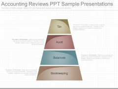 Accounting Reviews Ppt Sample Presentations