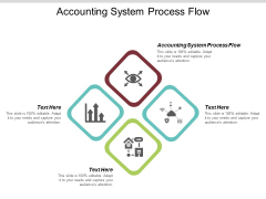 Accounting System Process Flow Ppt PowerPoint Presentation Pictures Cpb