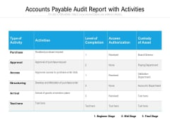 Accounts Payable Audit Report With Activities Ppt PowerPoint Presentation Summary Format Ideas PDF