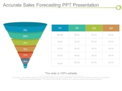 Accurate Sales Forecasting Ppt Presentation