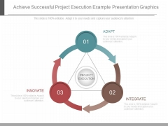 Achieve Successful Project Execution Example Presentation Graphics