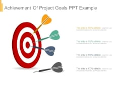 Achievement Of Project Goals Ppt Example