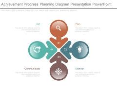 Achievement Progress Planning Diagram Presentation Powerpoint