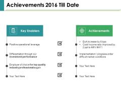 Achievements Ppt PowerPoint Presentation Summary Deck